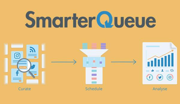 Social Media automatisieren für mehr Blog Traffic: so funktioniert das Tool SmarterQueue
